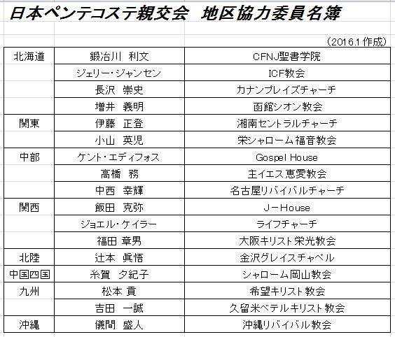 jikkou